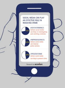Accenture-Police-Citizen-Survey-Next-Generation-Policing-through-Social-Media